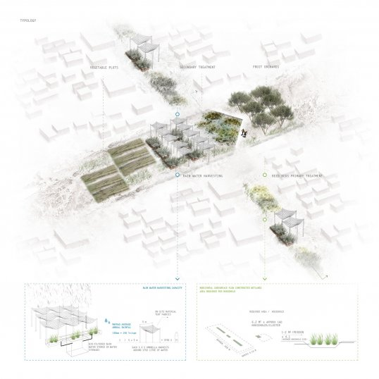 Sarvin Khosravi's thesis project
